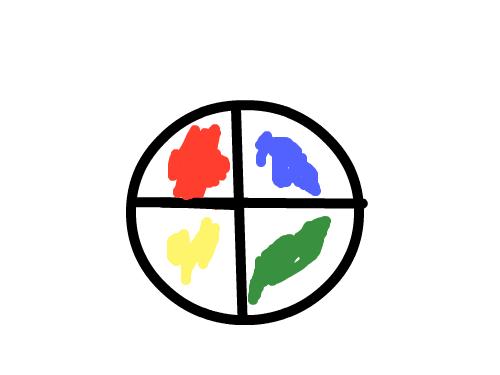 4개의 속성구 : 불,물,자연,빛으로 이루워진 구이다. 스케치판 ,sketchpan