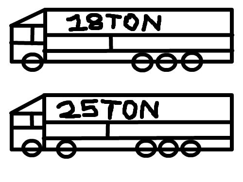 트럭 TRUCK : 현대 대형트럭은 18톤 윙바디 현대 H엔진이와 25톤 윙바디 현대 파워텍엔진입니다. 현대엔진 스케치판 ,sketchpan