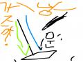 평소 우리.. : 평소 우리가 지각 하면 일어나는일.avl 스케치판 ,sketchpan