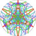 네가지의 원소들 : 원소들의 하모니입니다.