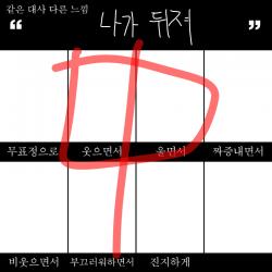 중☆ : 중☆ , 스케치판,sketchpan,(._,)