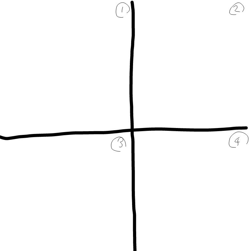 4컷그리기 : 4컷그리기 스케치판 ,sketchpan